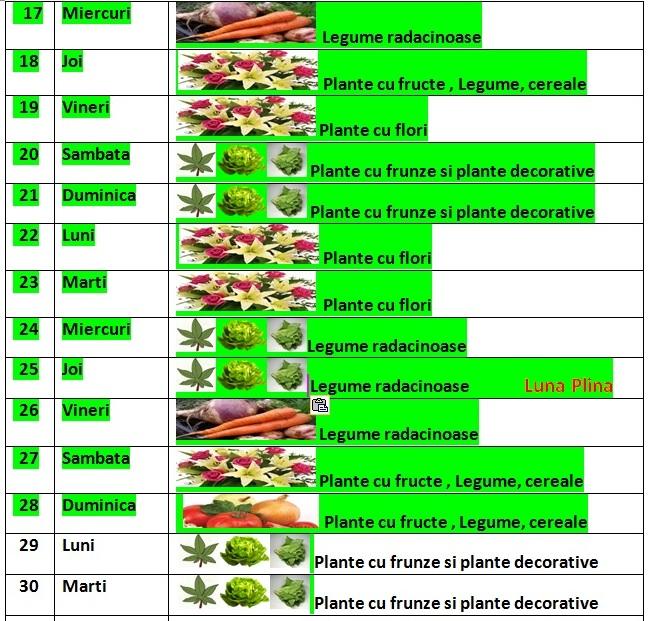 Calendarul_lunii_aprilie_2013_pentru_gradina_2